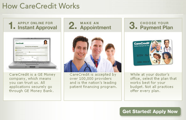 how_care_credit_works
